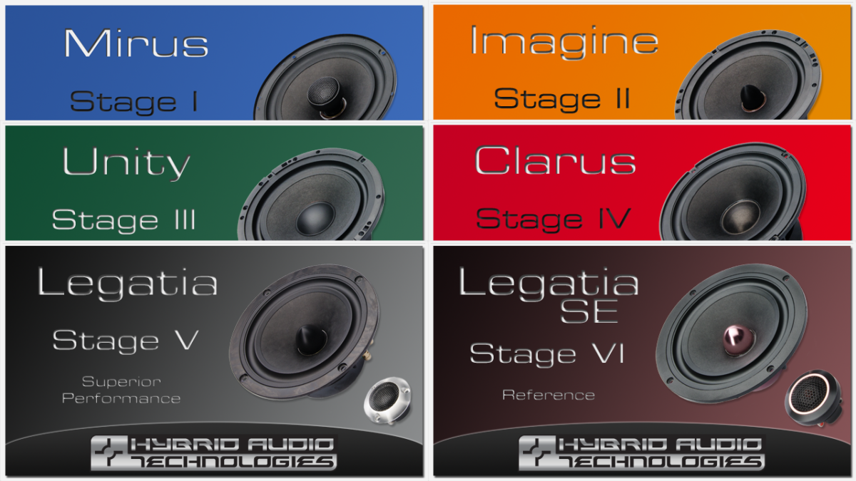 Hybrid Audio Technologies Automotive Wiring For Home Speakers View All Our Speaker Products
